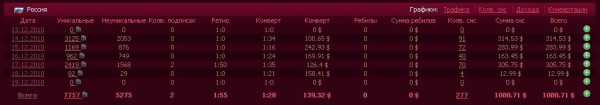SeriousPartner.ru v.2.0 а конверт то действительно бомбовый