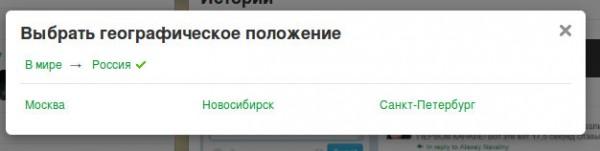 Россия в трендах Твиттера