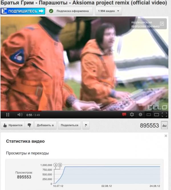накрутка просмотров видео на youtube