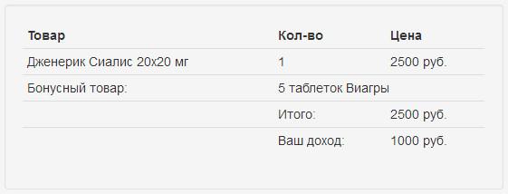 CyberJay.org — отличная партнерская программа под Ру Фарму! Средний чек заказа примерно 2000 рублей.