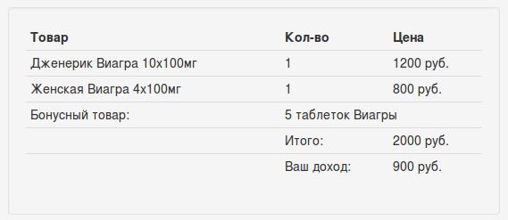 Средний чек заказа примерно 2000 рублей.