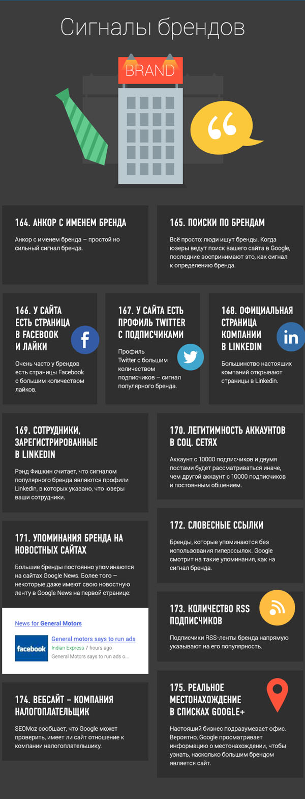 200-faktorov-ranzhirovaniya-google-09