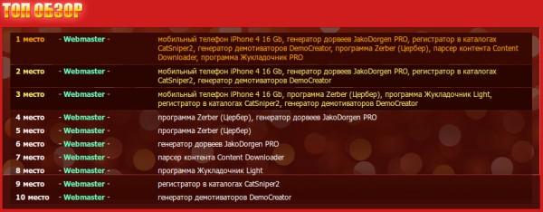 ТОП  Обзор в  Stimul-iPhonизация