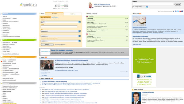 Banki.ua был куплен компанией Banki.ru