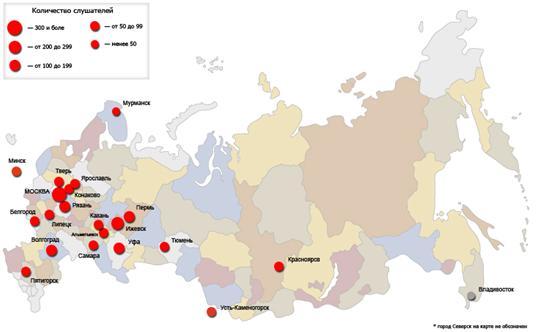 База городов Российской Федерации