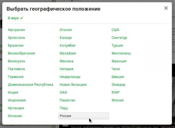 Россия появилась наконец то в трендах Твиттера