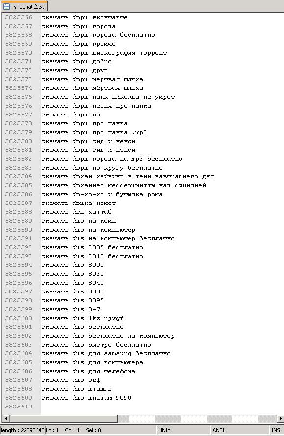 Кейворды (ключевики, кеи) по запросу Скачать 20 млн кеев