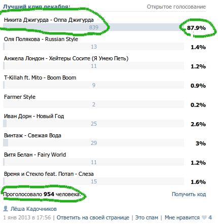 Как накрутить опрос Вконтакте? Накрутка голосов в опросе Вконтакте.