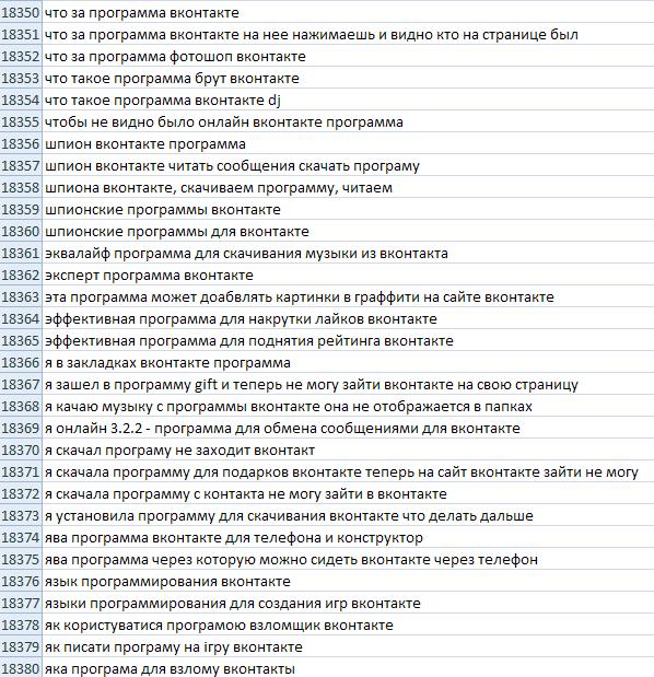 База ключевых слов по кею «Программы для Вконтакте» [Продам базу ключевиков]