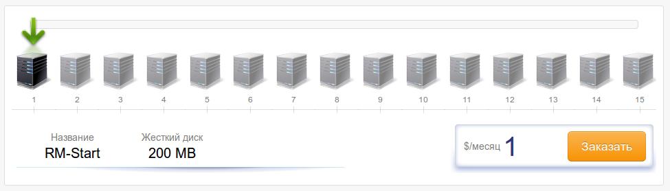 Самый дешевый хостинг для сайта хостинги для серверов майнкрафт с лаунчером