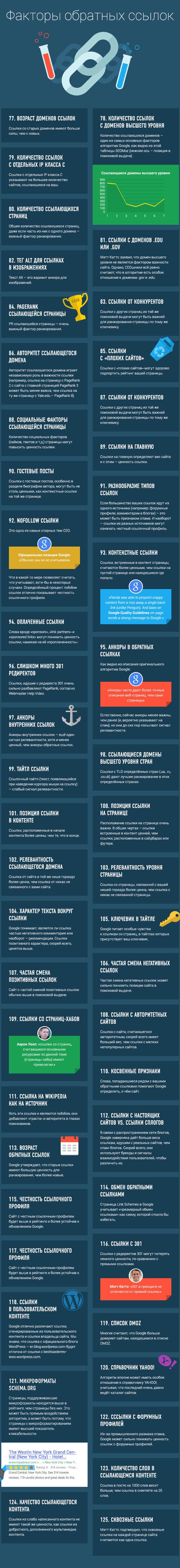200-faktorov-ranzhirovaniya-google-05