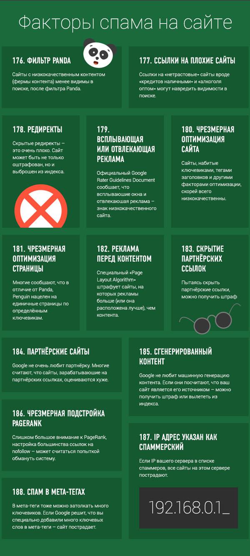 200-faktorov-ranzhirovaniya-google-10